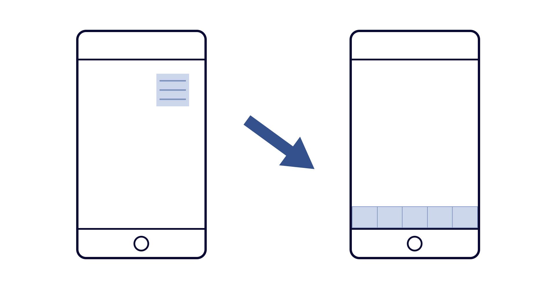 From hamburger menu to navigation icon bar