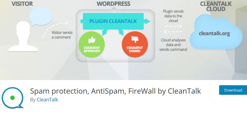CleanTalk plugin's page in the WordPress directory